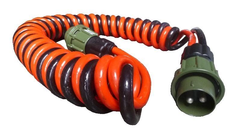 Elektro coils